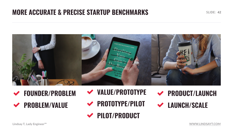 These are the more 7 more precise benchmarks of product-market fit